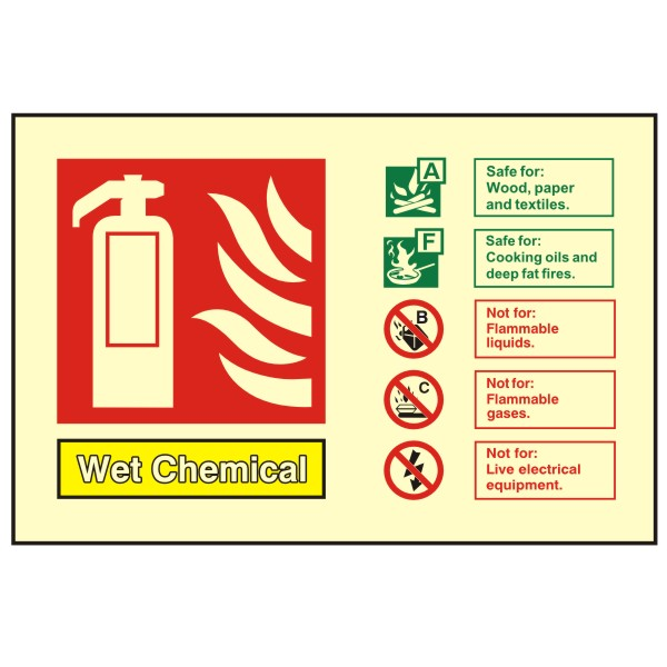 Wet Chemical ID Landscape Signs 100mm x 150mm