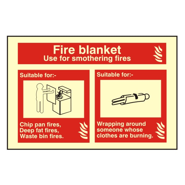 Fire Blanket ID Landscape Signs 100mm x 150mm