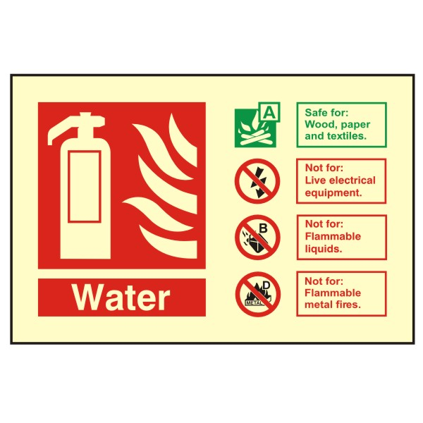 Water ID Landscape Signs 100mm x 150mm