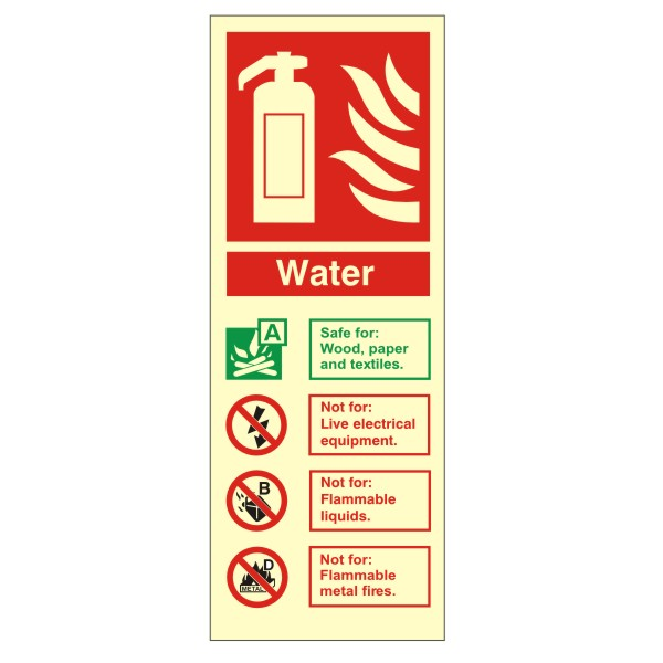 Water ID Portrait Signs 80mm x 200mm